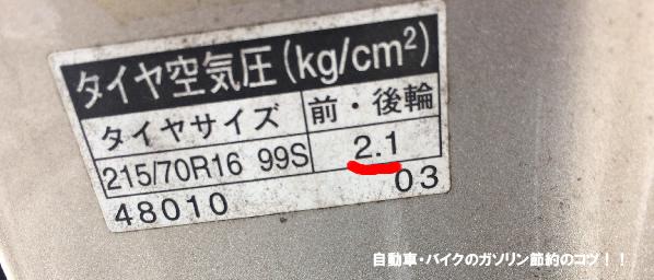 タイヤの適正空気圧